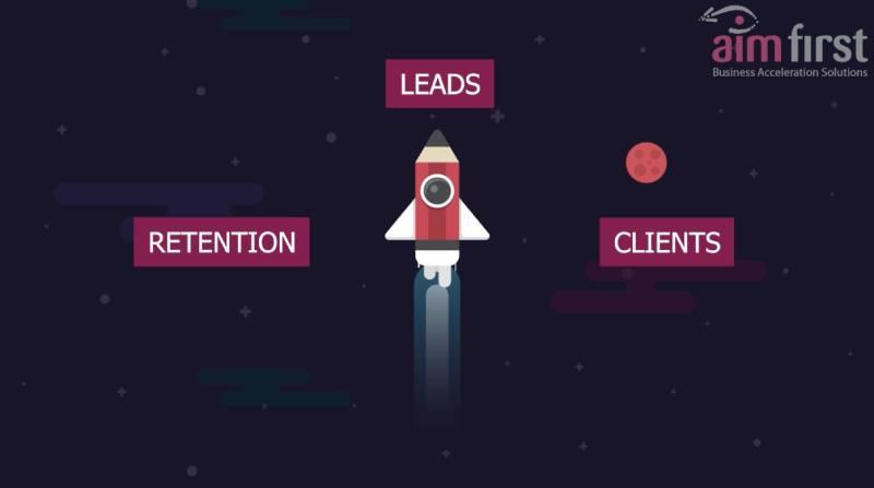 B2B leads clients retention