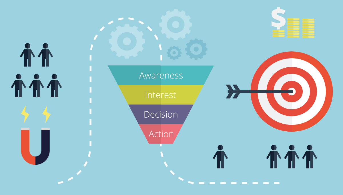 Marketing-and_sales-acceleration-with-AimFirst